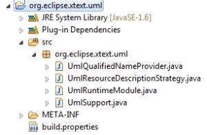 UML Plugin
